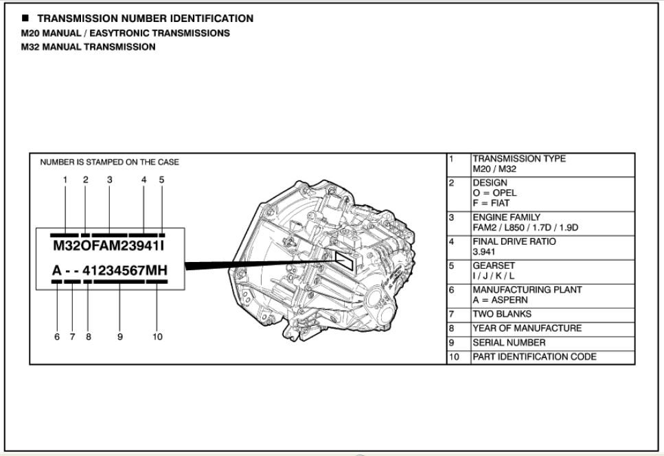 Astra H Useful Information | Astra H VXR Sprint
