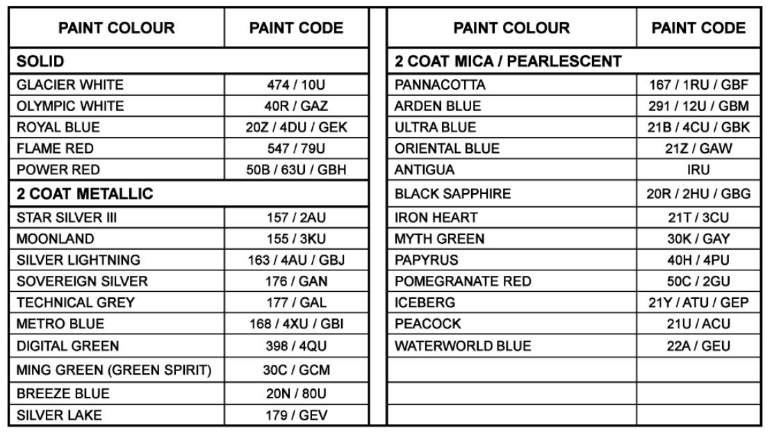 Astra h useful information astra h vxr sprint astra h paint codes asfbconference2016 Images