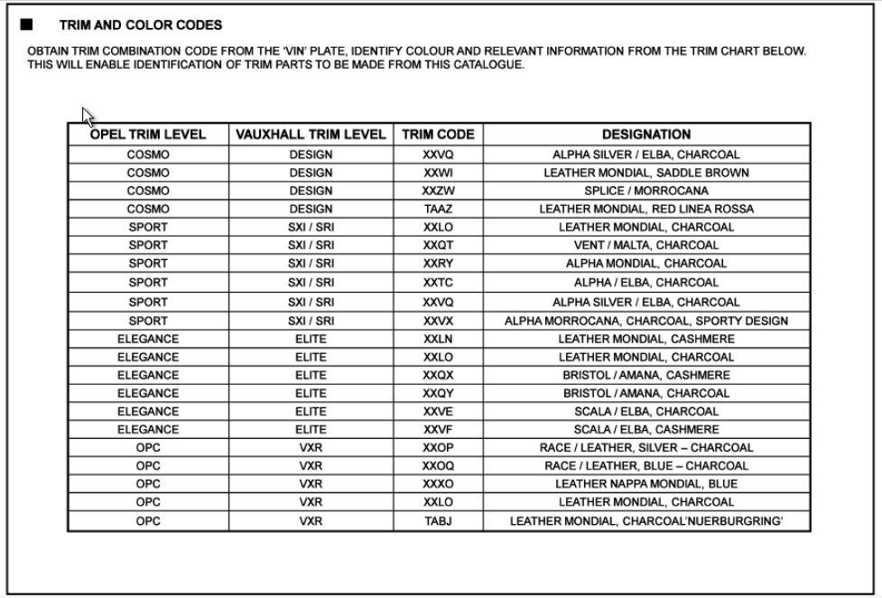 Astra h useful information astra h vxr sprint astra h trim codes asfbconference2016 Images